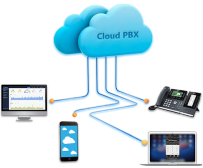 Cloud-PBX-02